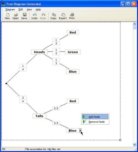 tree diagram app tree diagram generator
