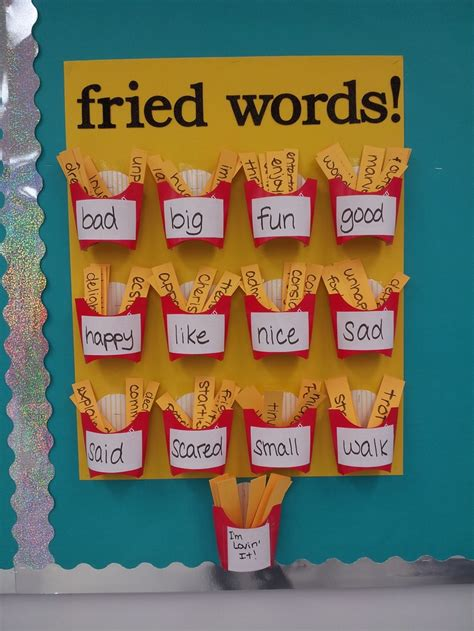 theme synonym francais fried word wall part of my interactive word wall for my