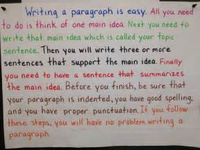 How To Write A Paragraph For An Essay by How To Write A Paragraph Ms Duemm S Class