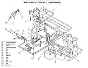 melex golf cart wiring diagram batteries melex 112 golf cart wiring wiring diagrams