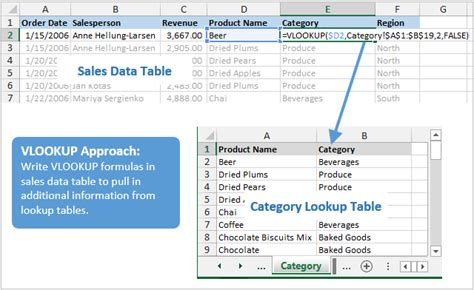 excel tutorials vlookup pivot tables how to use power pivot instead of vlookup excel cus