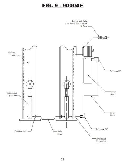 bendpak lift parts wiring diagrams wiring diagram