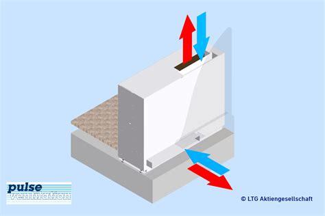 innovative comfort solutions ltg dec facade ventilation unit for sills fvppulse v
