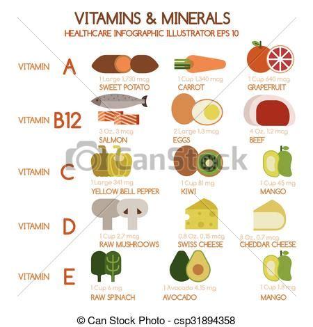 minerales en alimentos clipart vectorial de illustr alimentos vitaminas