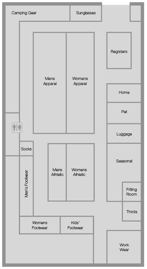 puppy store reno reno nv instore layout we are all explorers