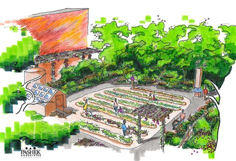 Permaculture Community Revitalization And Sustainable | pashek associates blog permaculture community