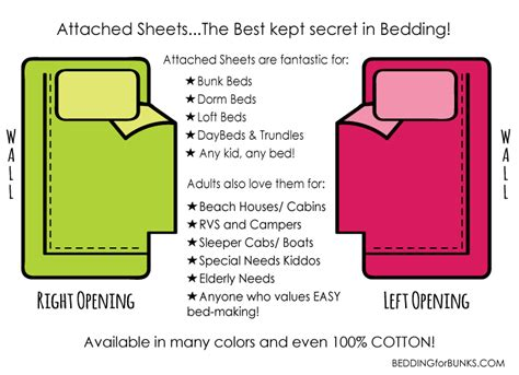 bunk bed sheet sets bunk bed comforter school team colors bedding for bunks