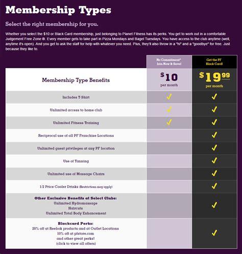 Membership Types Planet Fitness | membership types planet fitness membership types planet