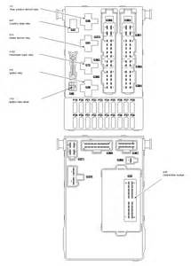 2000 mercury free fuse box diagram stereo trunk