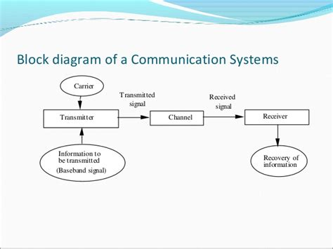 mobile communication system communication systems
