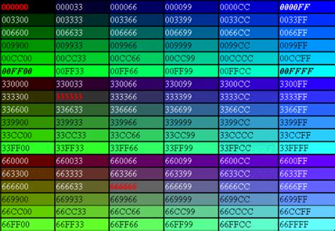 adsense quality control color codes tips petua july 2010