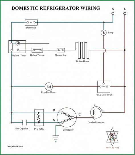generous defy washing machine colour code wiring diagram