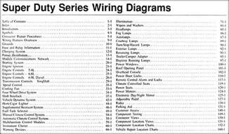 2005 ford f 250 thru 550 duty wiring diagram manual original