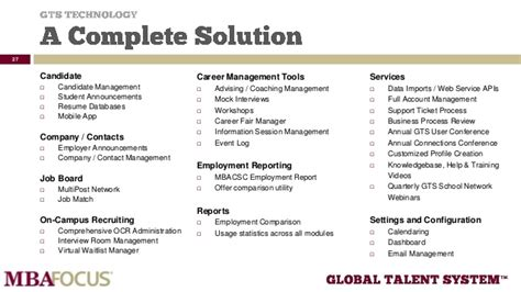 Gts Candidate Mba Focus by Best Practices For Mba Career Service Offices