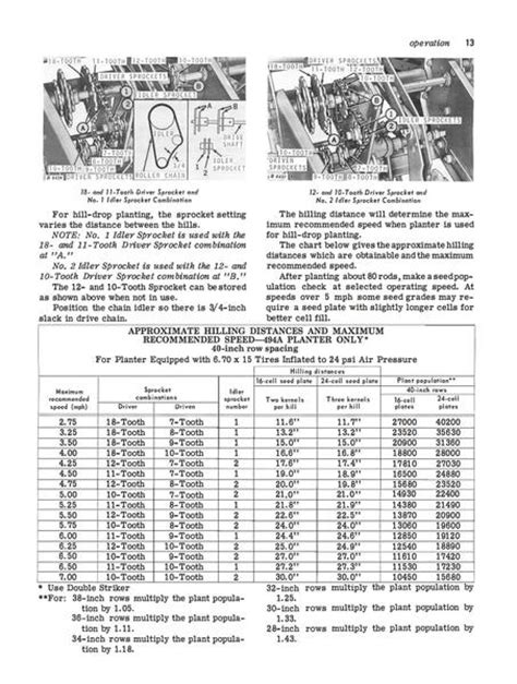 John Deere 494a And 495a Corn Planters Owners Manual Deere Planter Plates Chart