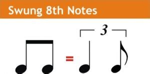 swing eighth notes swung vs straight 8th notes the music workshop