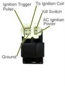 6 pin cdi wire diagram