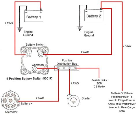 chaparral boat battery wiring diagrams chaparral get
