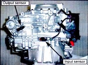 2004 Hyundai Santa Fe Speedometer Problems Hyundai Transaxle Dtcs Automotive Service Professional
