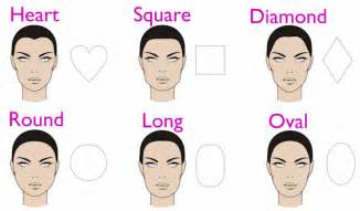 how to find the best hairstyle for your shape