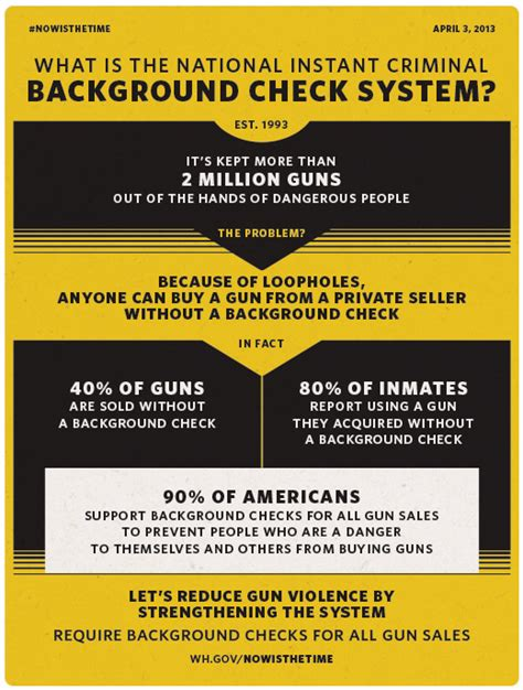 What Is The Best Background Check President Obama Requiring Background Checks For Anyone Who Wants To Buy A Gun Is