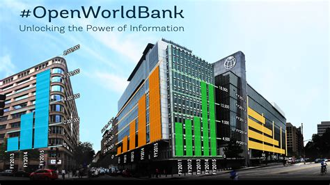 woeld bank june 2015 world bank blogs