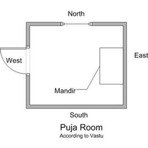 bathroom in southwest corner vastu vastu tips for an alter puja room devotional arts deity