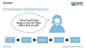 alfa img showing gt evaluation alternatives