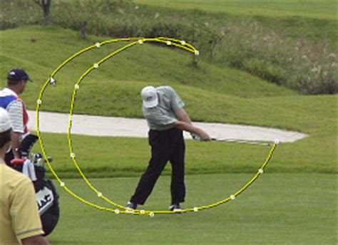 how to analyze a golf swing fullswing fundamentals newrules coachrick blog