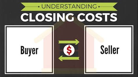 25 best ideas about closing costs on coldwell