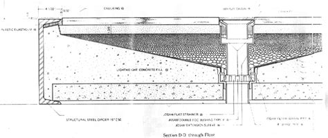 html section fascimiles of construction documents cont d