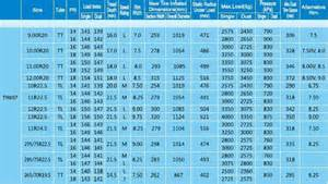 Heavy Duty Truck Tire Size Chart Triangle Truck Tires 265 70r19 5 View Truck Tyres