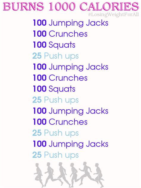 burn up to 1000 calories losing weight for all