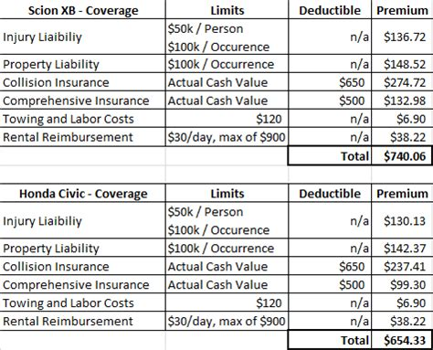 Vehicle Coverage   Release Date, Price and Specs