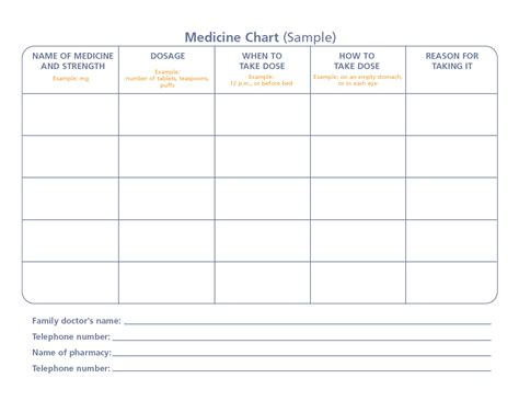 blank medication chart free blank daily medication chart