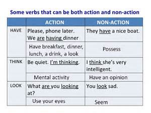 non verbs explanation