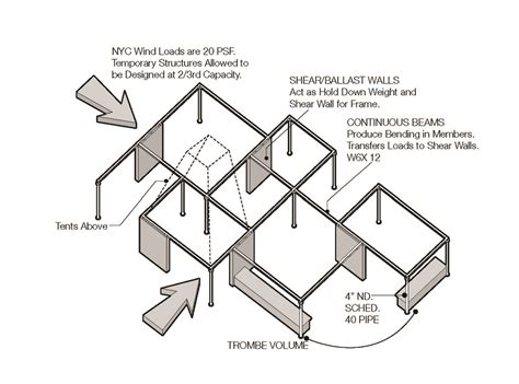 Multi Family Design by Structural Diagram Method Design