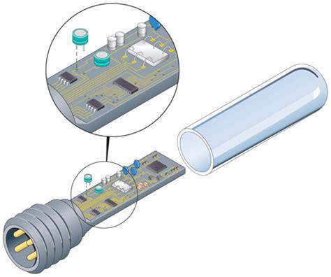 design engineer molex molex provides medical device design engineers with