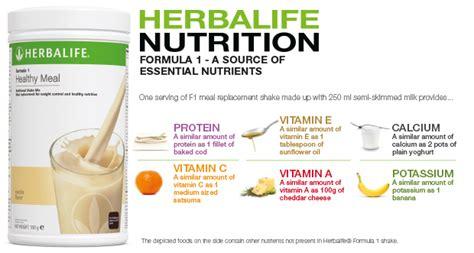 Herbalife Suplemen Makanan Herbalife Coach Fatin Syahirah 0193709753 Program Turun
