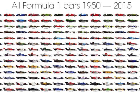 Top 10 Car Wallpaper 2017 Desktop Calendar by All Formula One F1 Race Cars 1950 2016 Poster Print