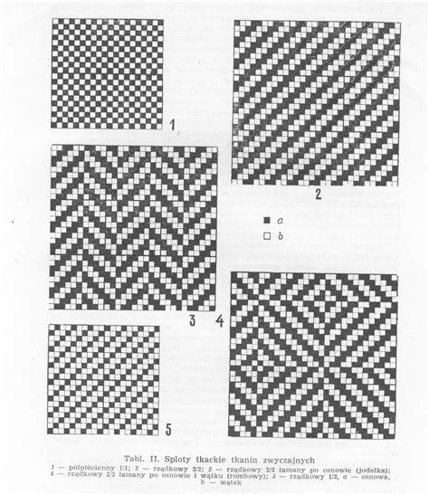 weaving pattern synonym image gallery herringbone weave