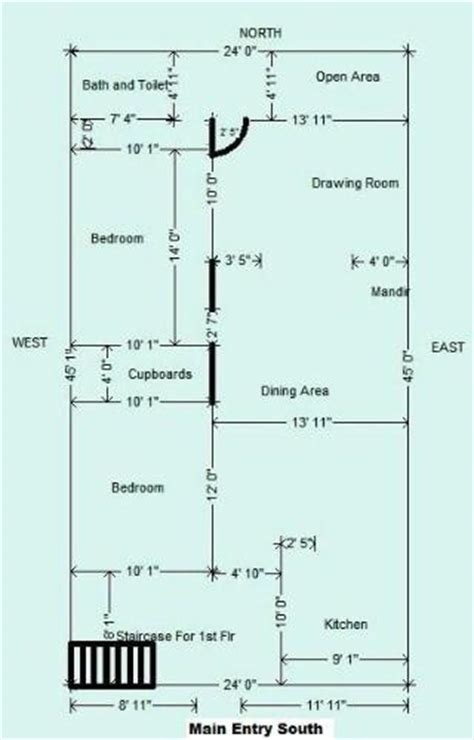 vastu layout for south facing plot www vaastudrishti