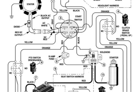 briggs and stratton 18 hp wiring diagram wedocable