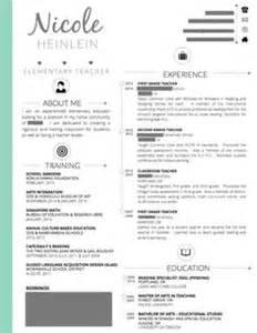 resume word bank 0 00 applicious general