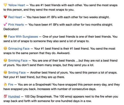 emoji blog snapchat emoji meanings  emojipedia