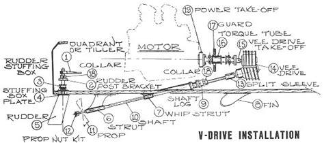 parts of a inboard boat engine inboard boat hardware parts descriptions
