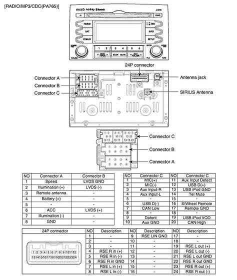 2004 kia sorento radio wiring diagram wiring diagram schemes
