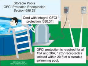 nec requirements for installing pools and spas part 3 of 3 electrical construction