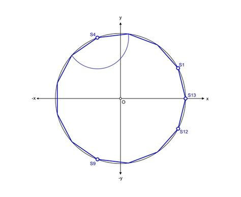 sided polygon called     ways