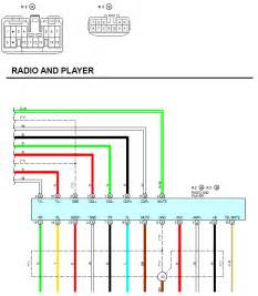 wiring diagram easy simple detail wiring diagram for pioneer radio radioharness wiring diagram